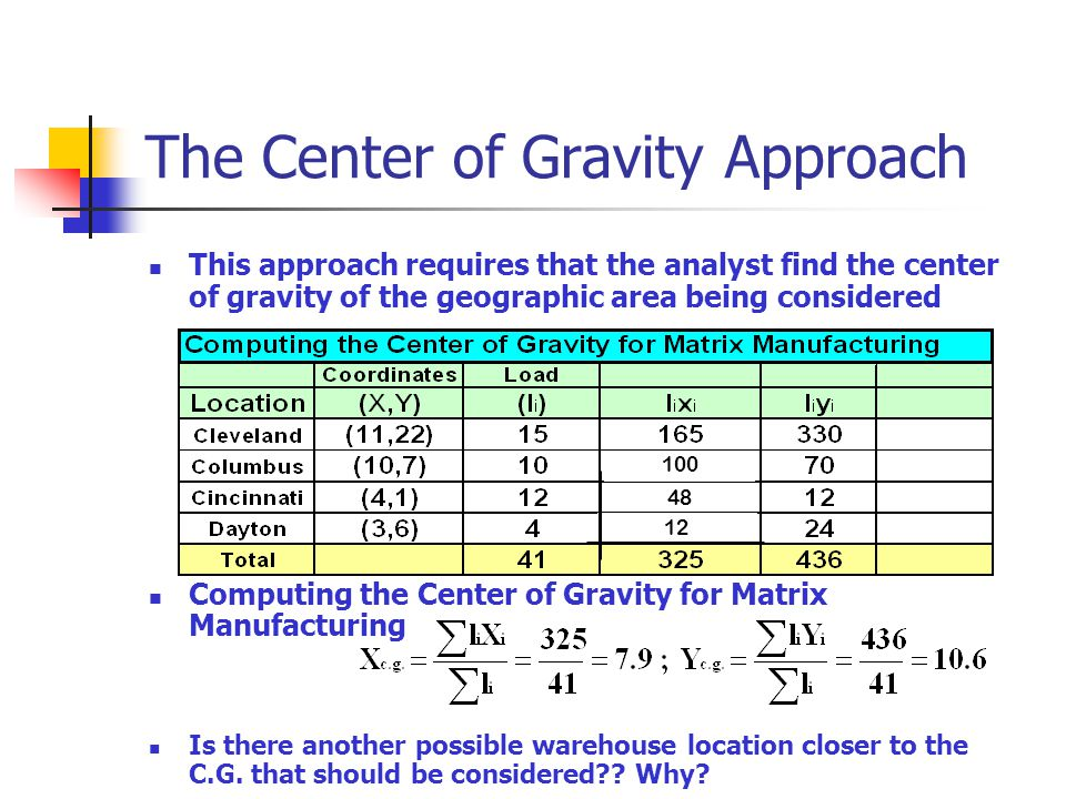 The Center of Gravity Approach This approach requires that the analyst find the center of gravity of the geographic area being considered Computing th