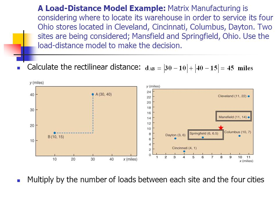 A Load-Distance Model Example: Matrix Manufacturing is considering where to locate its warehouse in order to service its four Ohio stores located in Cleveland, Cincinnati, Columbus, Dayton.