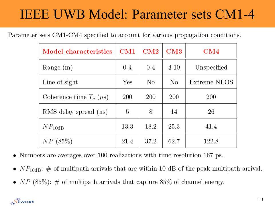 10 IEEE UWB Model: Parameter sets CM1-4
