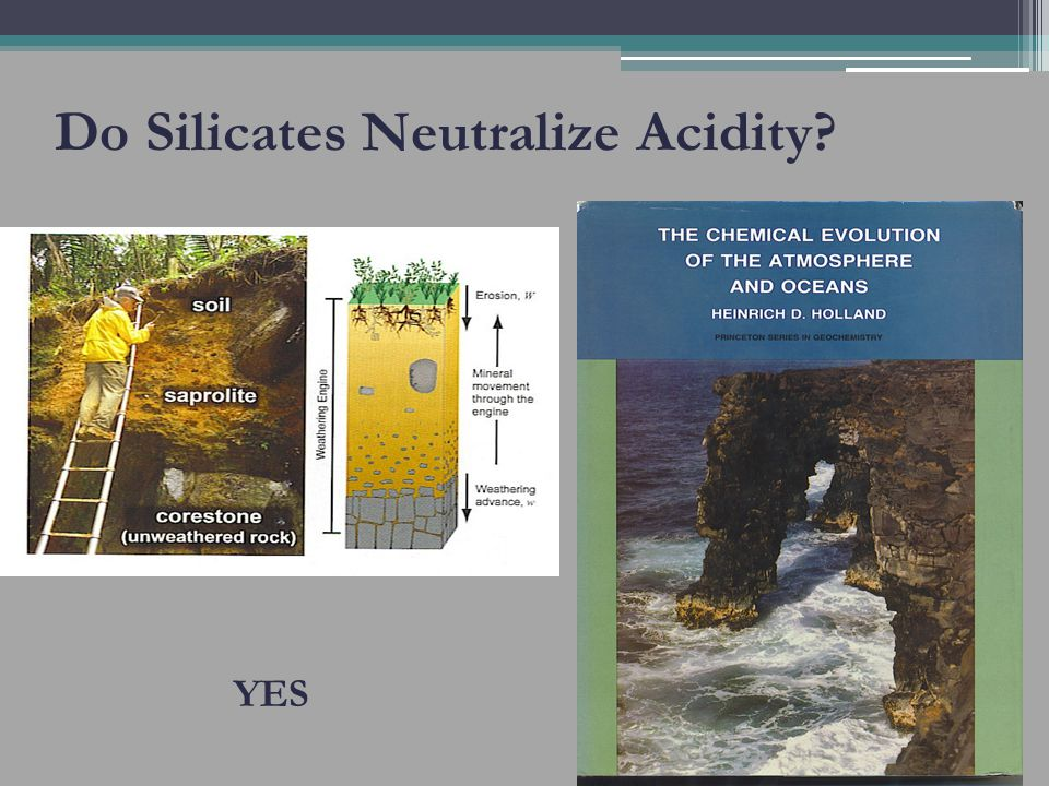 Do Silicates Neutralize Acidity YES