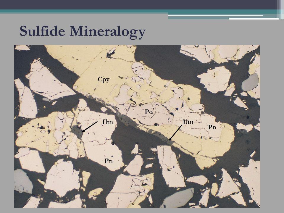 Sulfide Mineralogy Po Pn Cpy Ilm