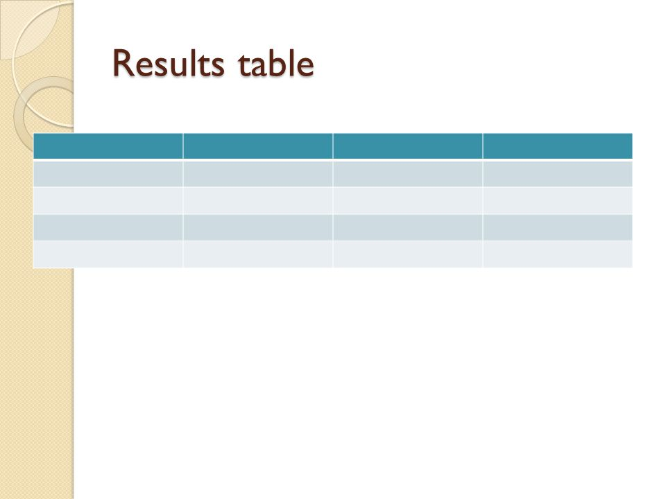 Results table