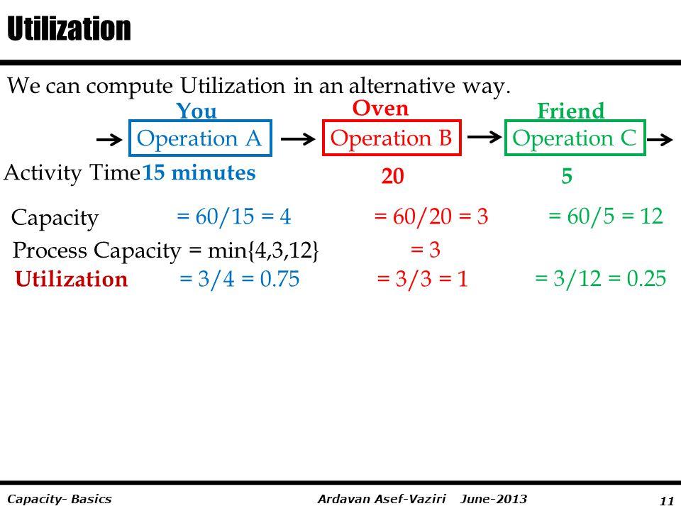 11 Ardavan Asef-Vaziri June-2013Capacity- Basics Utilization We can compute Utilization in an alternative way. = 60/15 = 4= 60/20 = 3 = 60/5 = 12 Acti