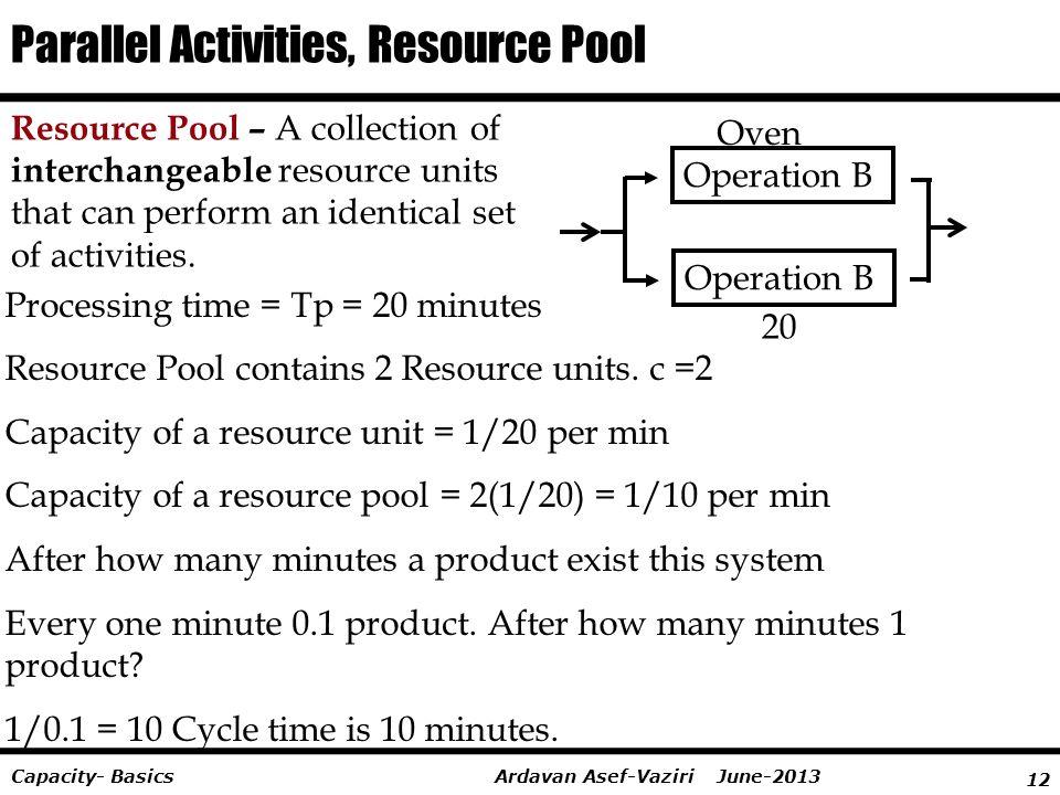 12 Ardavan Asef-Vaziri June-2013Capacity- Basics Parallel Activities, Resource Pool Processing time = Tp = 20 minutes Resource Pool contains 2 Resourc