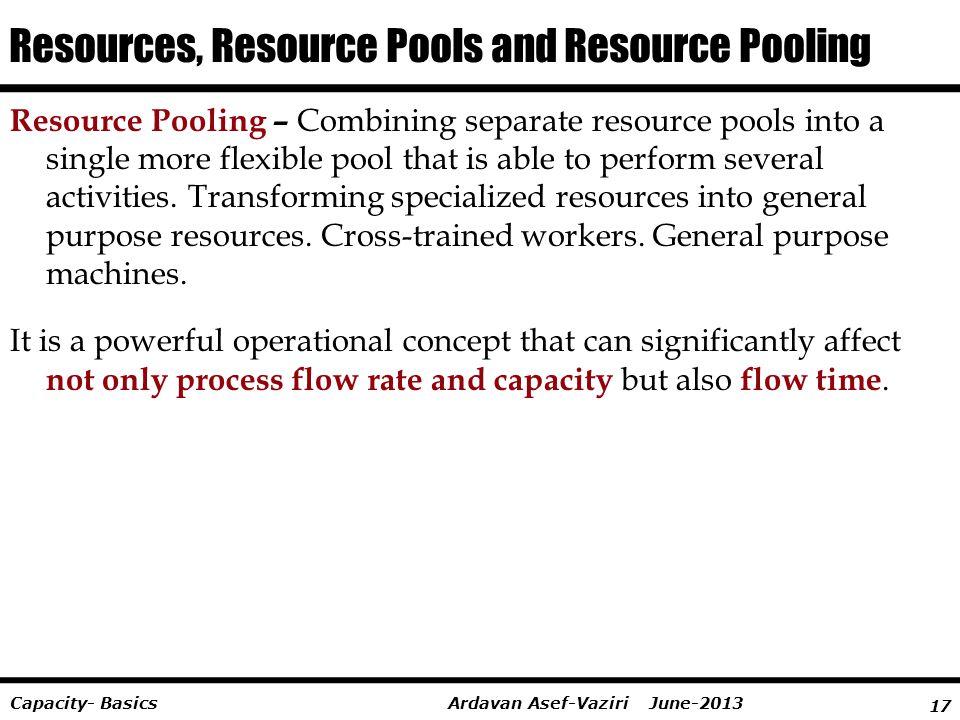 17 Ardavan Asef-Vaziri June-2013Capacity- Basics Resources, Resource Pools and Resource Pooling Resource Pooling – Combining separate resource pools i