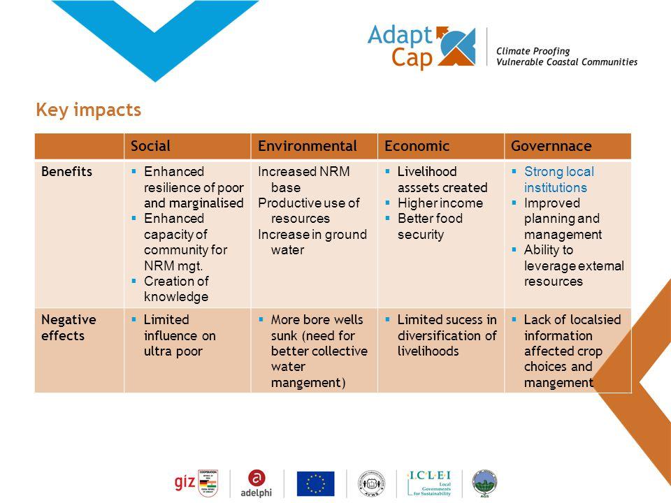 Dokumentation Ergebnisse 29./30 August 2006 / Folie 15 Folie 15 Key impacts SocialEnvironmentalEconomicGovernnace Benefits Enhanced resilience of p oor and marginalised Enhanced capacity of community for NRM mgt.