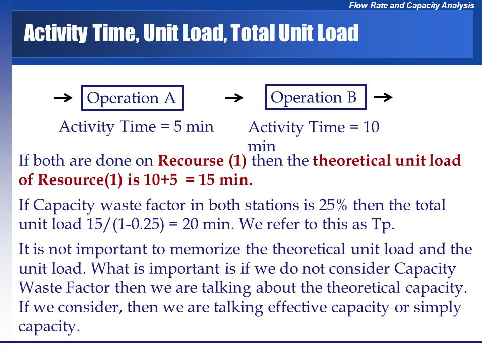 Flow Rate and Capacity Analysis Activity Time, Unit Load, Total Unit Load Operation B Activity Time = 10 min Operation A Activity Time = 5 min If both