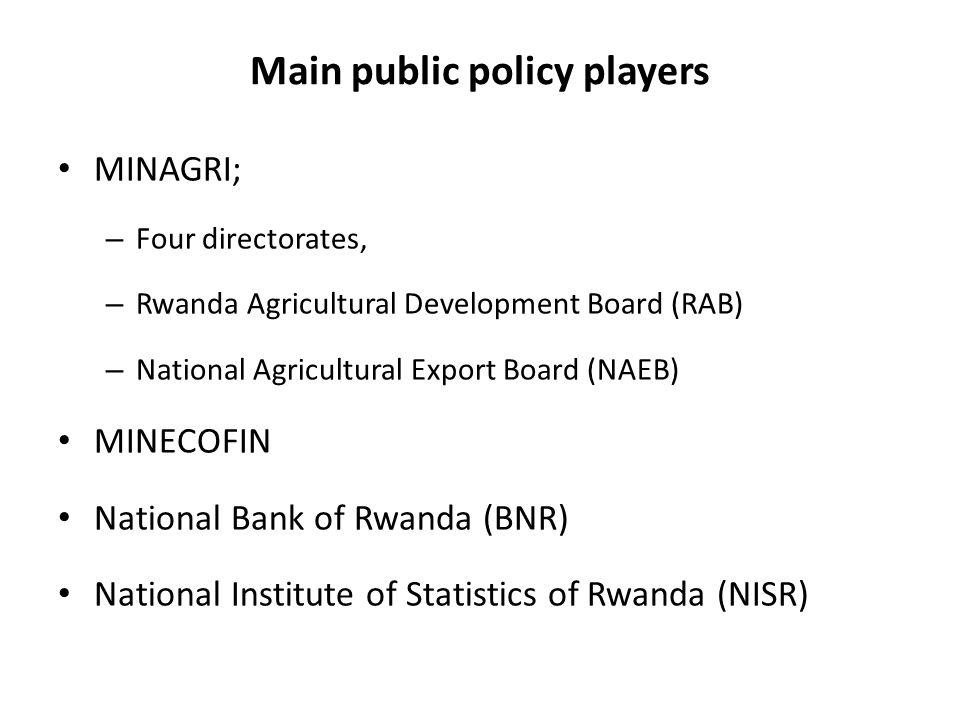 Main public policy players MINAGRI; – Four directorates, – Rwanda Agricultural Development Board (RAB) – National Agricultural Export Board (NAEB) MINECOFIN National Bank of Rwanda (BNR) National Institute of Statistics of Rwanda (NISR)