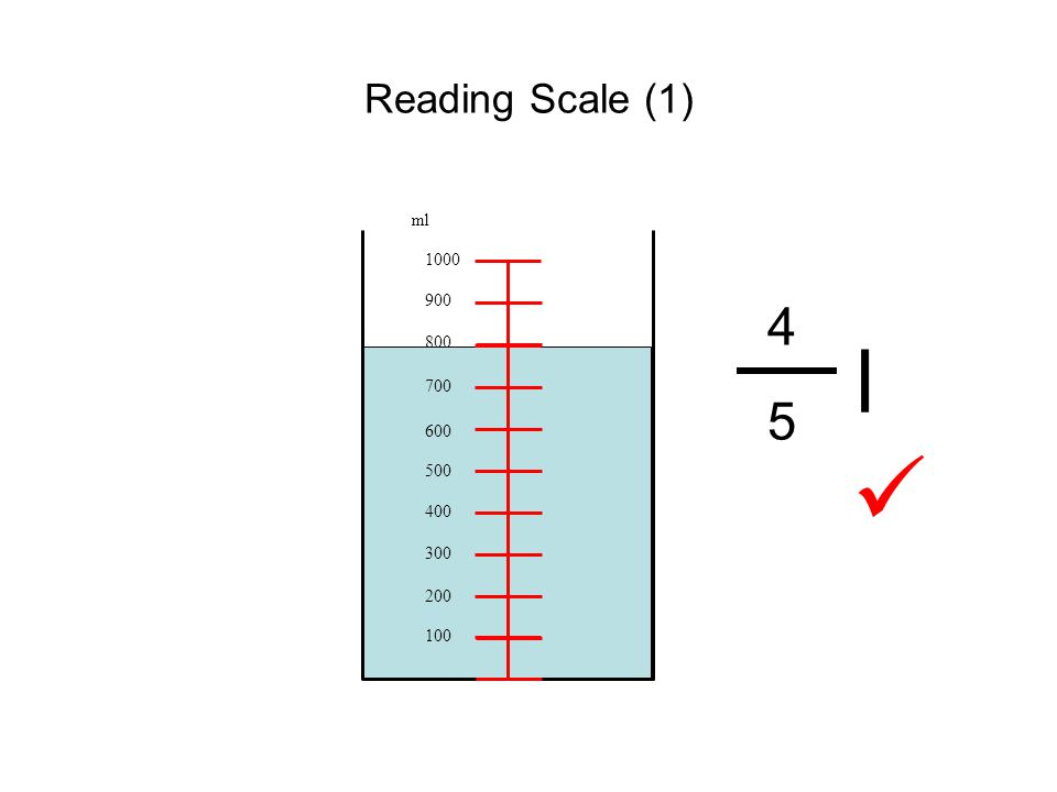 Reading Scale (1) 100 200 300 400 500 600 700 800 900 1000 ml 4545 l