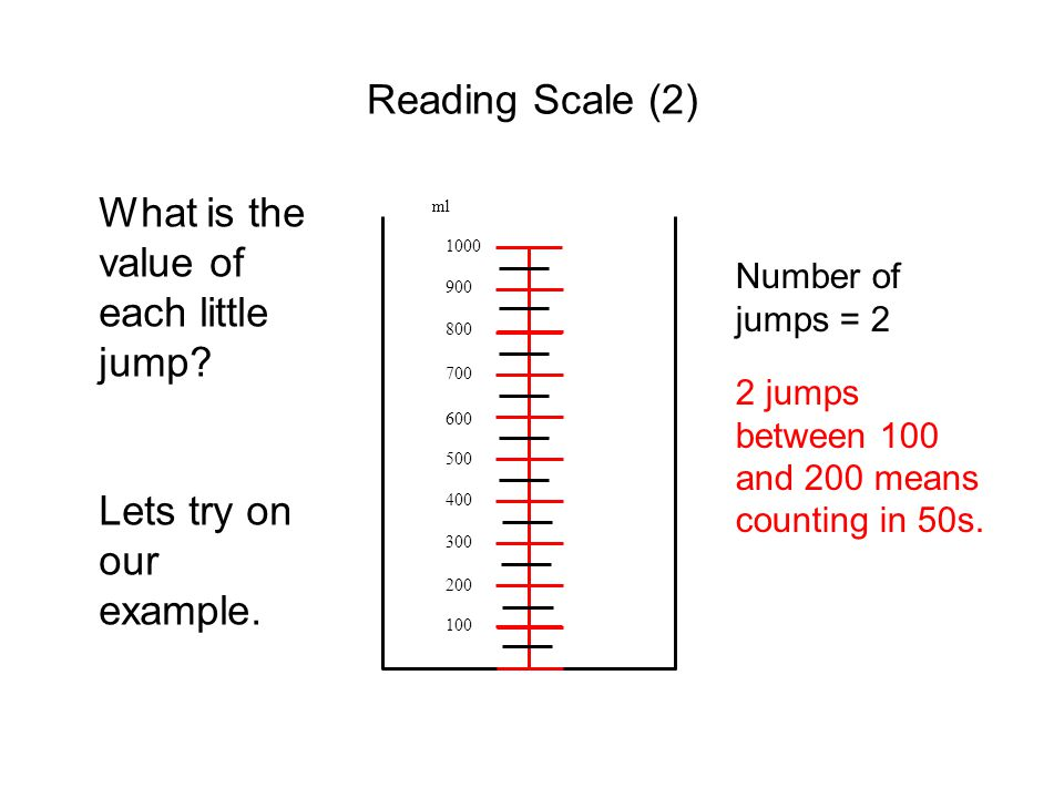 Reading Scale (2) What is the value of each little jump? Lets try on our example. 100 200 300 400 500 600 700 800 900 1000 ml Number of jumps = 2 2 ju