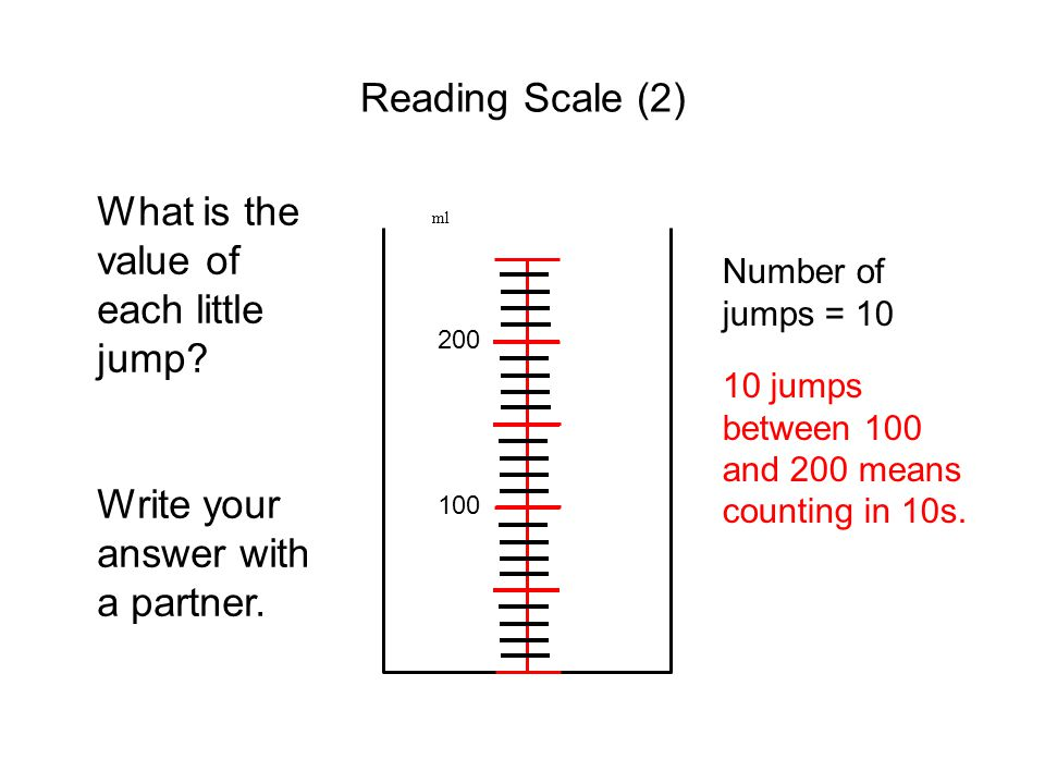 Reading Scale (2) ml 100 200 What is the value of each little jump? Write your answer with a partner. Number of jumps = 10 10 jumps between 100 and 20