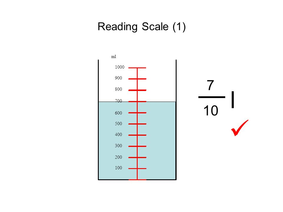 Reading Scale (1) 100 200 300 400 500 600 700 800 900 1000 ml 7 10 l