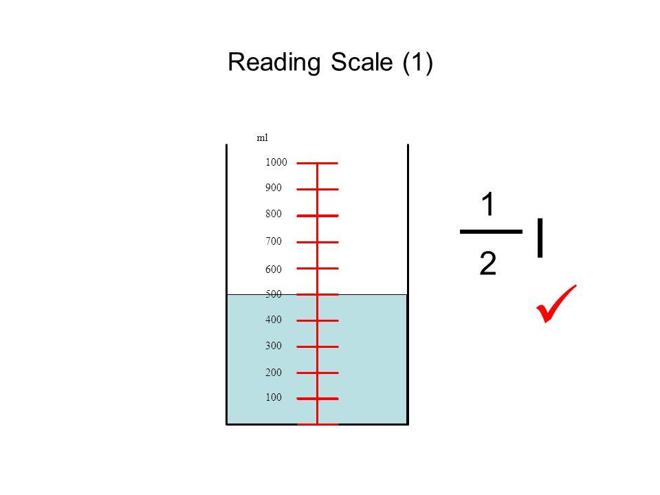 Reading Scale (1) 100 200 300 400 500 600 700 800 900 1000 ml 1212 l