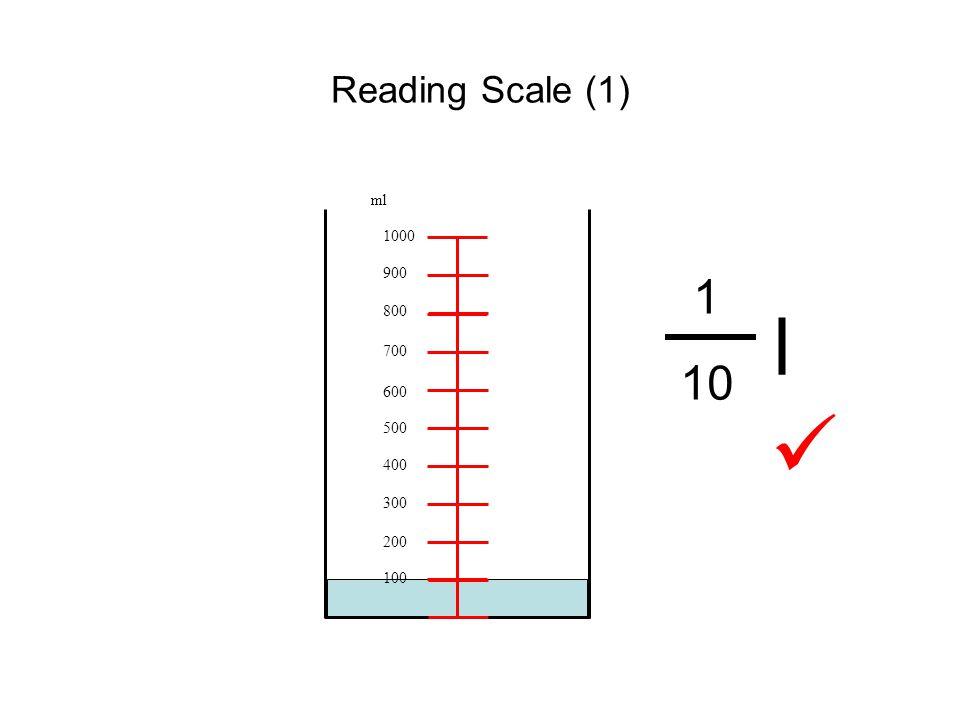 Reading Scale (1) 100 200 300 400 500 600 700 800 900 1000 ml 1 10 l