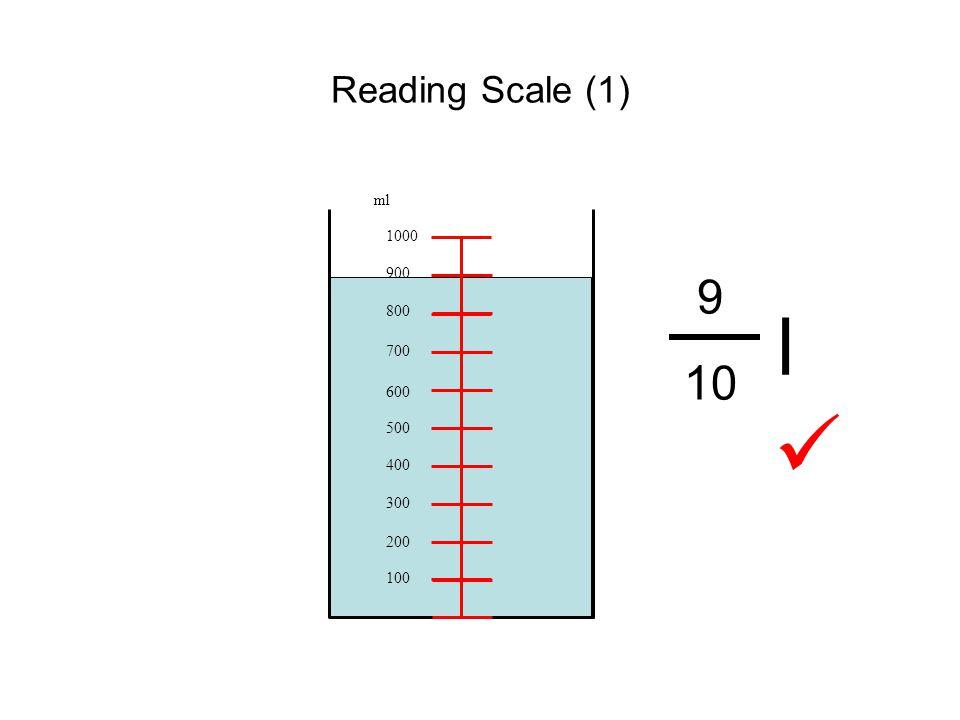 Reading Scale (1) 100 200 300 400 500 600 700 800 900 1000 ml 9 10 l