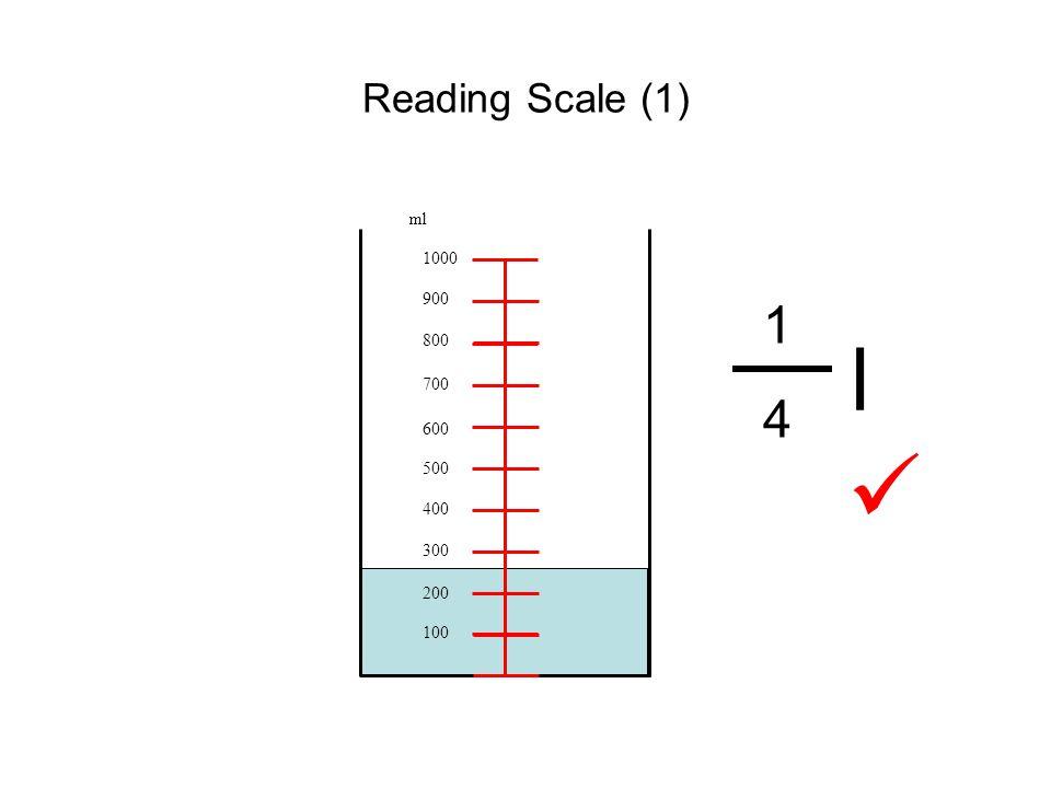 Reading Scale (1) 100 200 300 400 500 600 700 800 900 1000 ml 1414 l