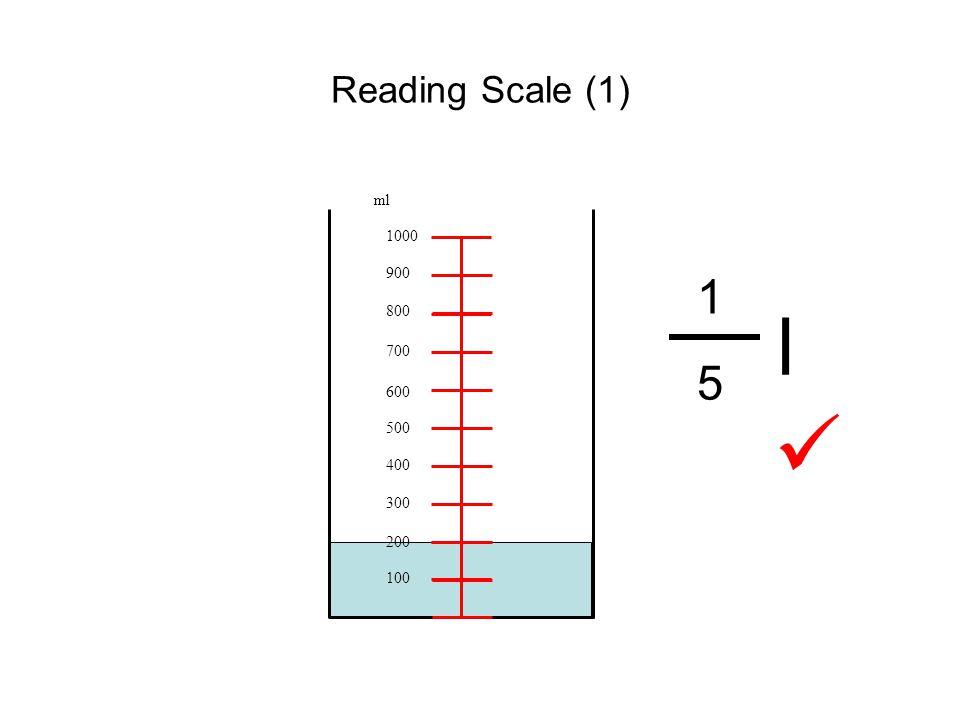 Reading Scale (1) 100 200 300 400 500 600 700 800 900 1000 ml 1515 l
