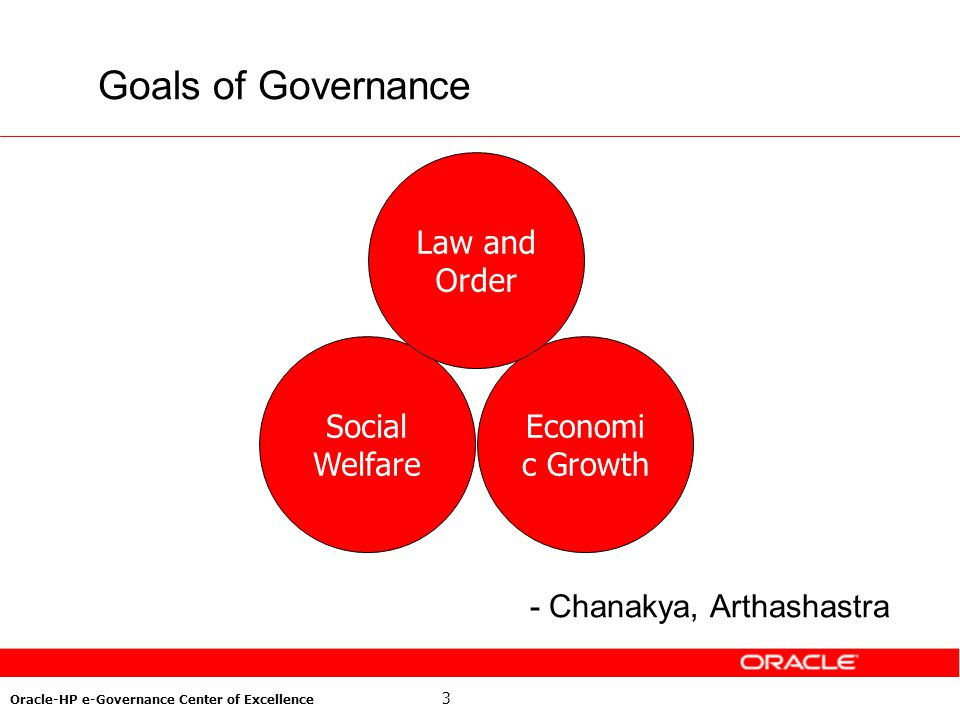 3 Oracle-HP e-Governance Center of Excellence Goals of Governance Economi c Growth Social Welfare Law and Order - Chanakya, Arthashastra