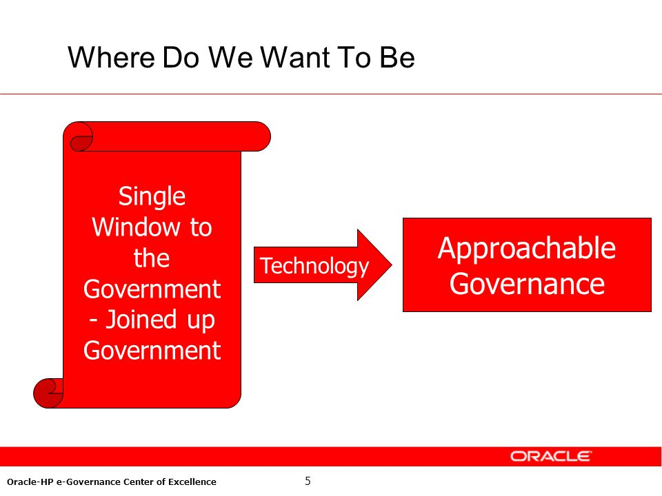 5 Oracle-HP e-Governance Center of Excellence Where Do We Want To Be Single Window to the Government - Joined up Government Technology Approachable Go