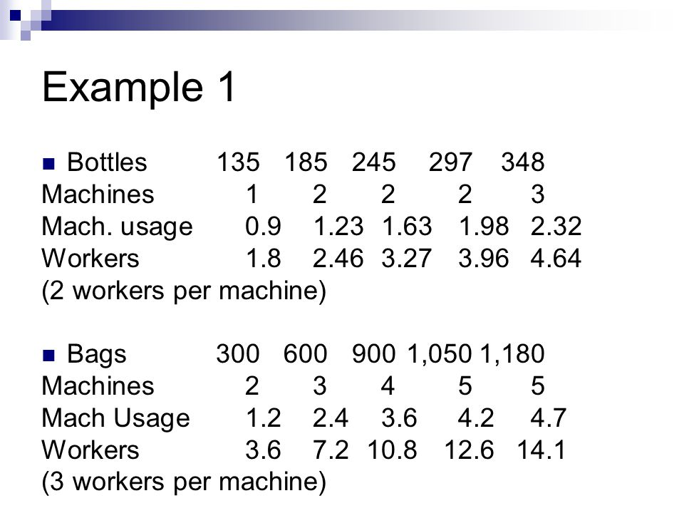 Example 1 Bottles135185245297348 Machines12223 Mach. usage0.91.231.631.982.32 Workers1.82.463.273.964.64 (2 workers per machine) Bags3006009001,0501,1