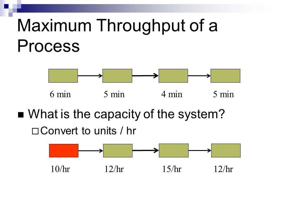 Maximum Throughput of a Process What is the capacity of the system? Convert to units / hr 6 min 5 min 4 min 5 min 10/hr 12/hr 15/hr 12/hr