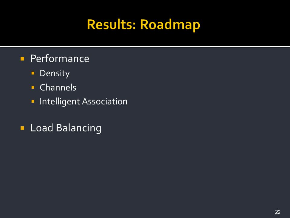 Performance Density Channels Intelligent Association Load Balancing 22