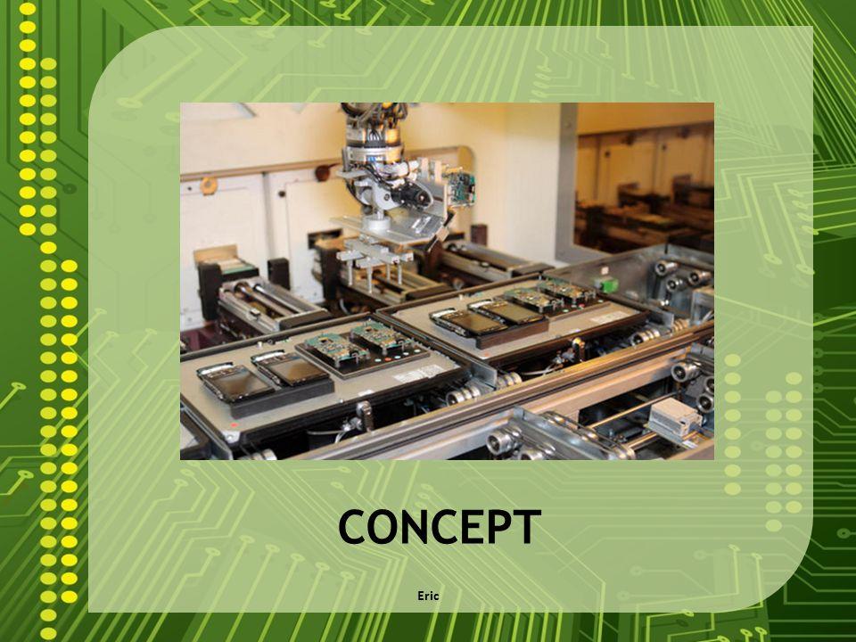 Strategic Capacity Planning Definition – Article Authors – Textbook – Team Eric