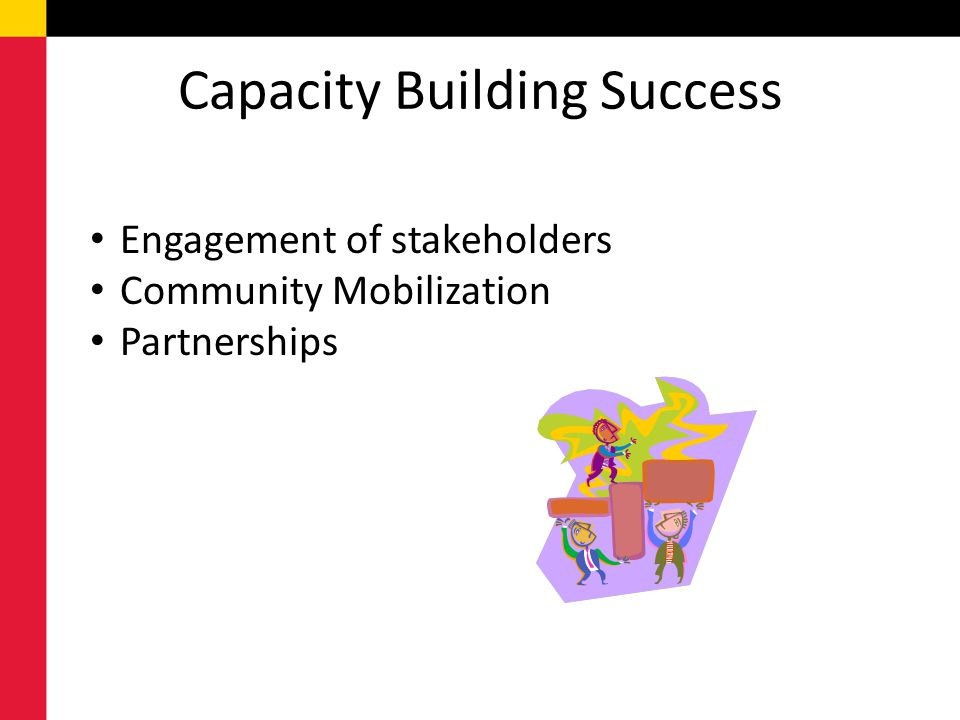 Capacity Building Success Engagement of stakeholders Community Mobilization Partnerships