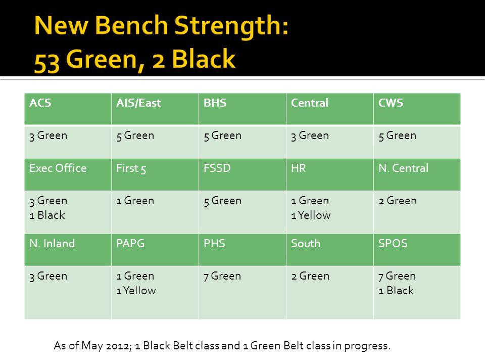 ACSAIS/EastBHSCentralCWS 3 Green5 Green 3 Green5 Green Exec OfficeFirst 5FSSDHRN. Central 3 Green 1 Black 1 Green5 Green1 Green 1 Yellow 2 Green N. In