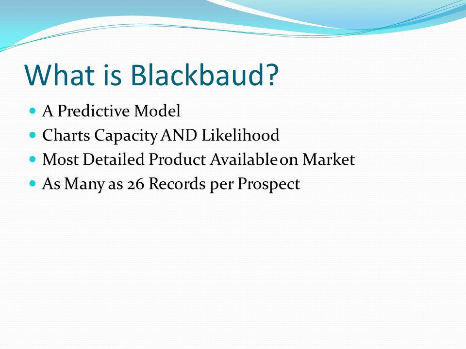 What is Blackbaud.