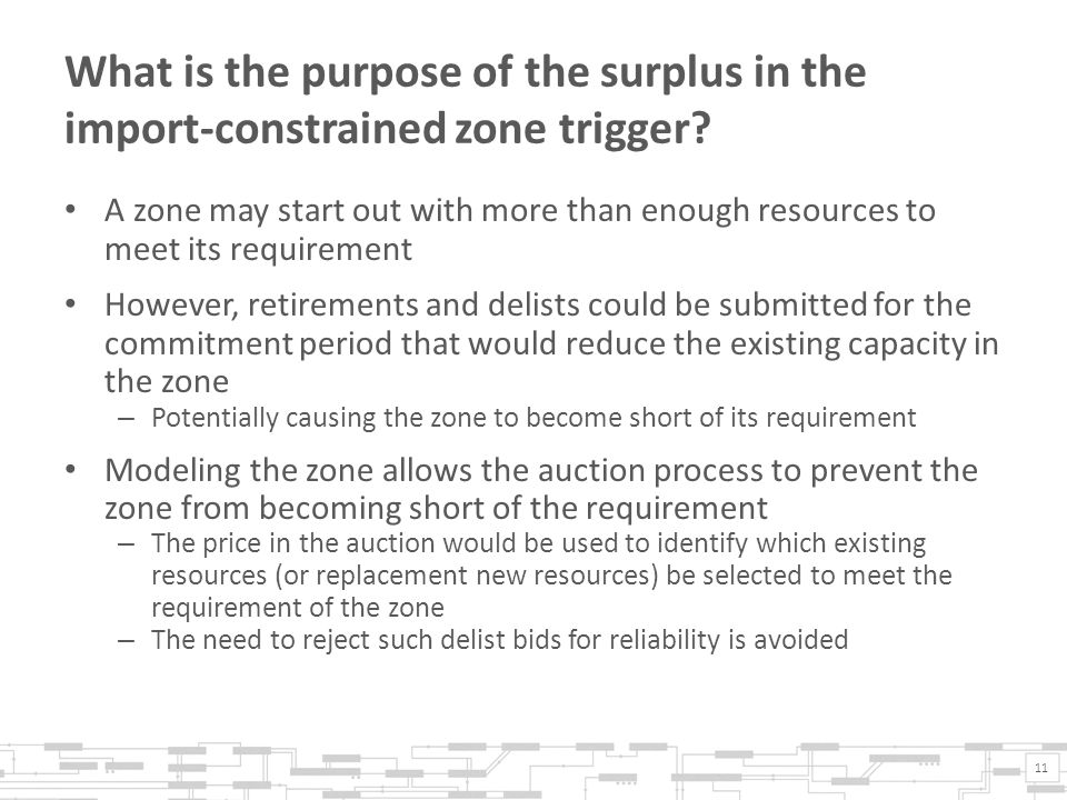 What is the purpose of the surplus in the import-constrained zone trigger.