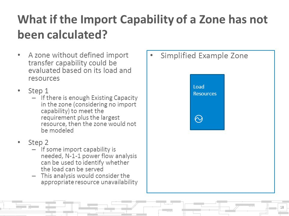 What if the Import Capability of a Zone has not been calculated.