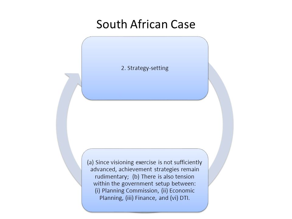 South African Case 2.