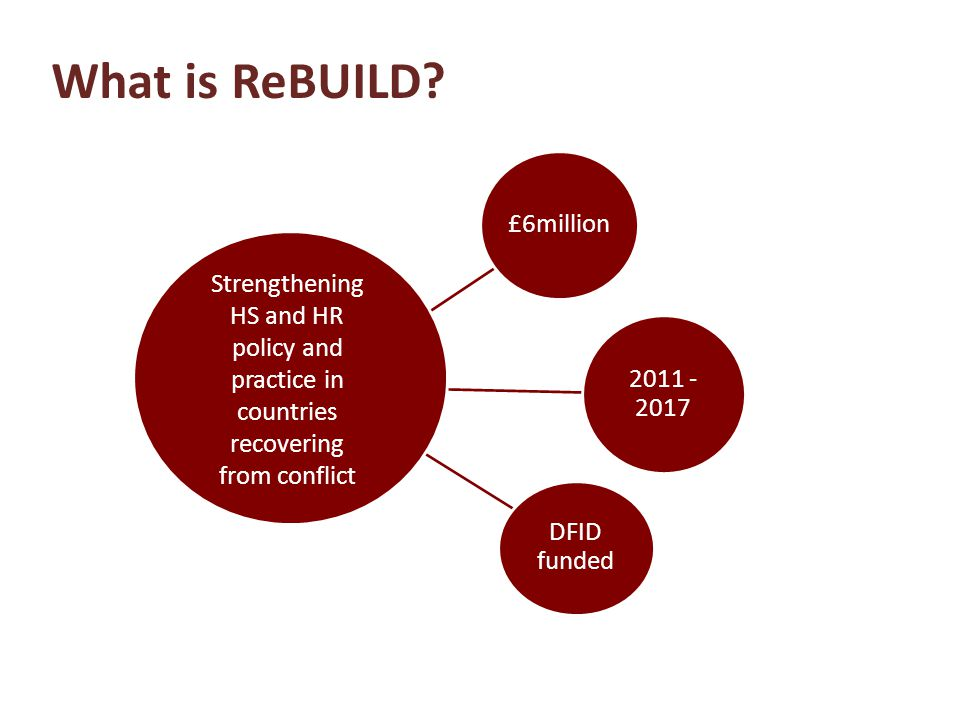 What is ReBUILD.