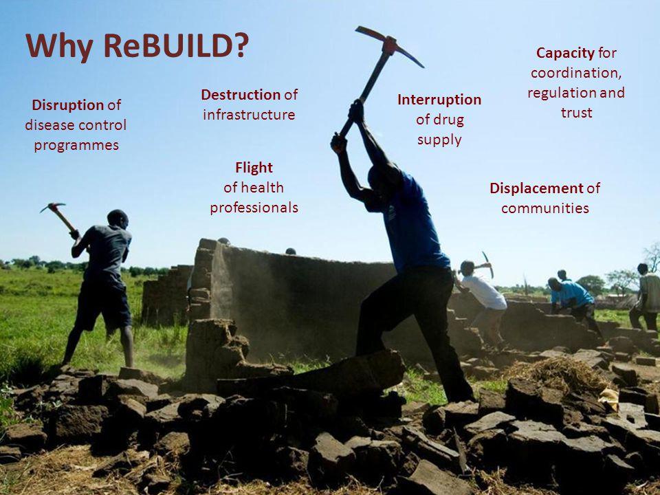 Why ReBUILD.