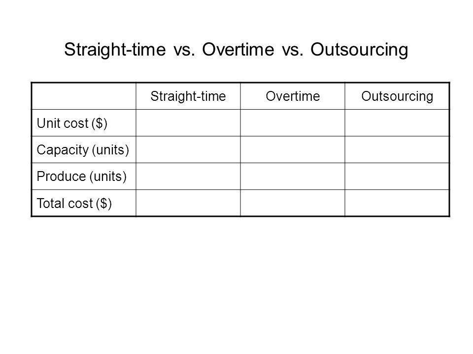 Straight-time vs. Overtime vs.