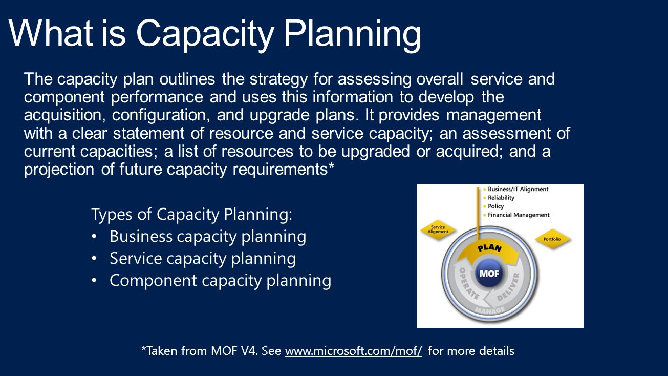 Types of Capacity Planning: Business capacity planning Service capacity planning Component capacity planning *Taken from MOF V4. See www.microsoft.com