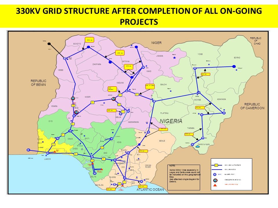 330KV GRID STRUCTURE AFTER COMPLETION OF ALL ON-GOING PROJECTS SAPELE P/ST. Okitipupa Geregu 2015 : 2 nd Circuit Agip Zaria 2015 : new Mambila Hydro S