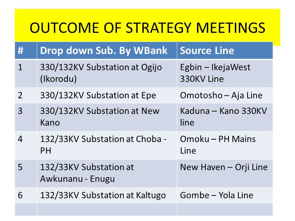 OUTCOME OF STRATEGY MEETINGS #Drop down Sub. By WBankSource Line 1330/132KV Substation at Ogijo (Ikorodu) Egbin – IkejaWest 330KV Line 2330/132KV Subs