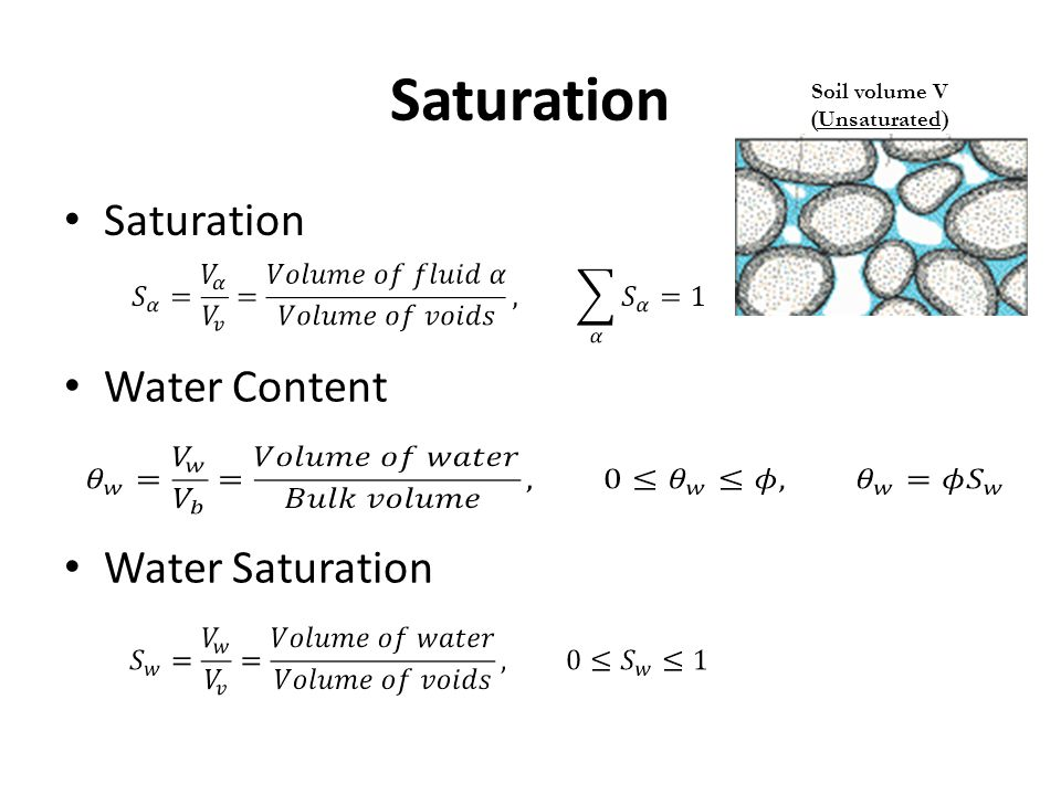 Saturation Water Content Water Saturation Soil volume V (Unsaturated)