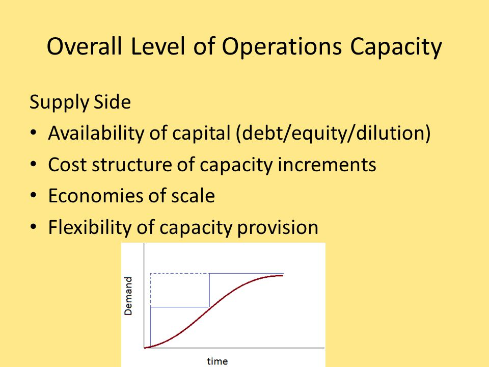 Overall Level of Operations Capacity Supply Side Availability of capital (debt/equity/dilution) Cost structure of capacity increments Economies of sca