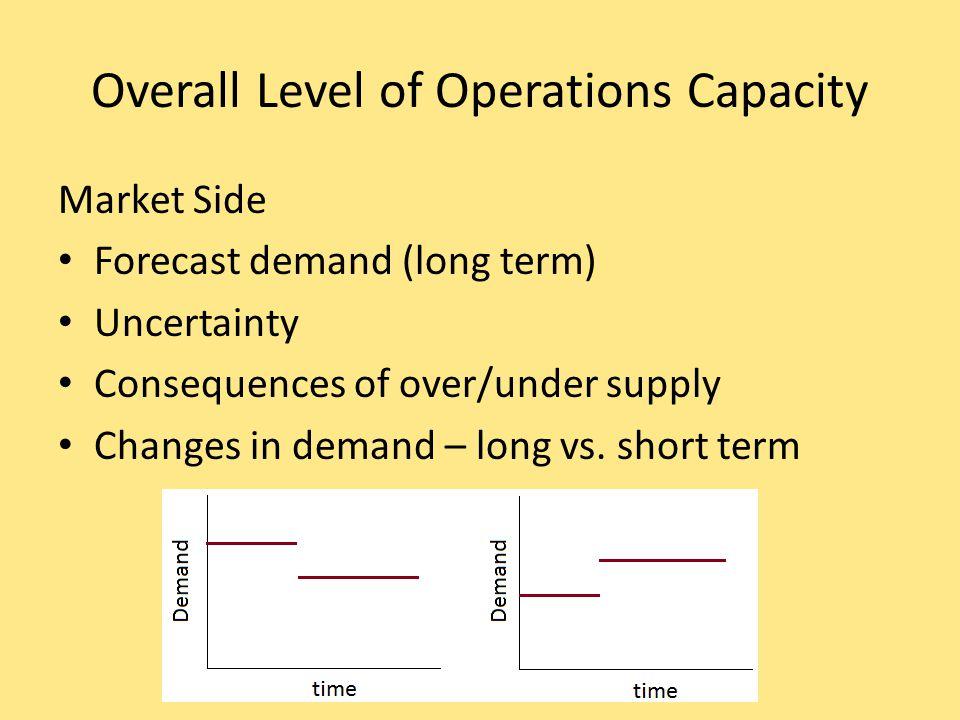 Balancing Capacity Change Balance? Costs?