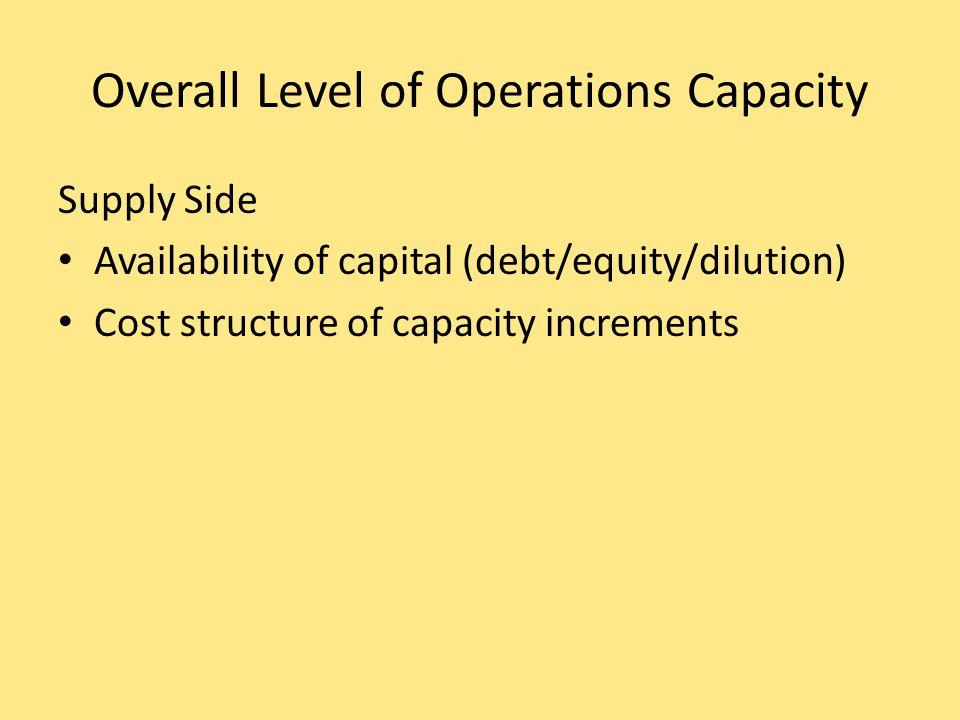 Location of Capacity Why is location important? – Zara – Toyota