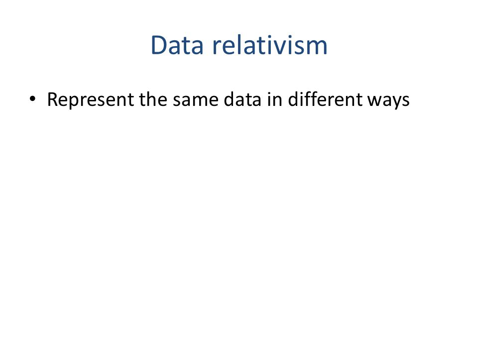 Data relativism Represent the same data in different ways