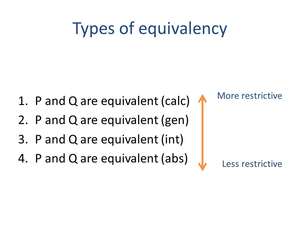 Types of equivalency 1.P and Q are equivalent (calc) 2.P and Q are equivalent (gen) 3.P and Q are equivalent (int) 4.P and Q are equivalent (abs) More
