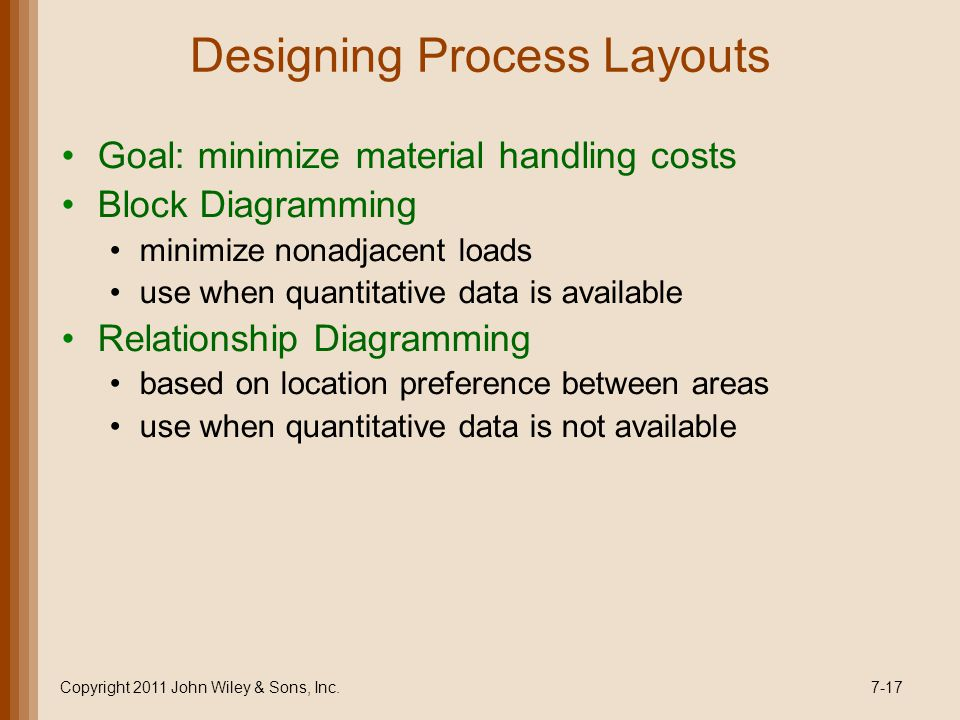 Designing Process Layouts Goal: minimize material handling costs Block Diagramming minimize nonadjacent loads use when quantitative data is available Relationship Diagramming based on location preference between areas use when quantitative data is not available Copyright 2011 John Wiley & Sons, Inc.7-17