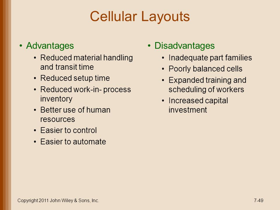 Cellular Layouts Advantages Reduced material handling and transit time Reduced setup time Reduced work-in- process inventory Better use of human resources Easier to control Easier to automate Disadvantages Inadequate part families Poorly balanced cells Expanded training and scheduling of workers Increased capital investment Copyright 2011 John Wiley & Sons, Inc.7-49