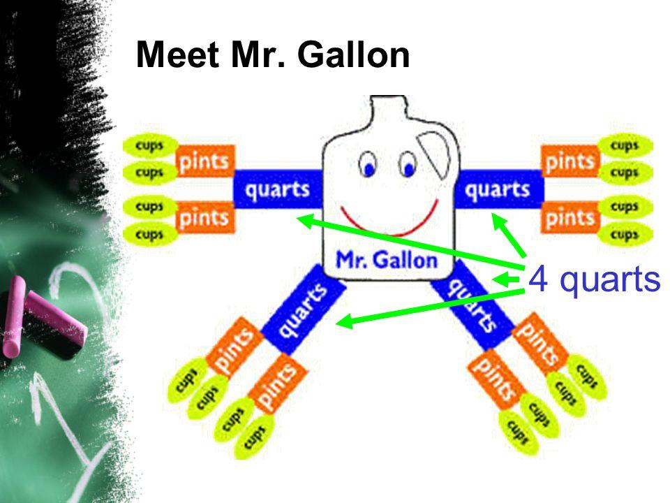 Meet Mr. Gallon 4 quarts