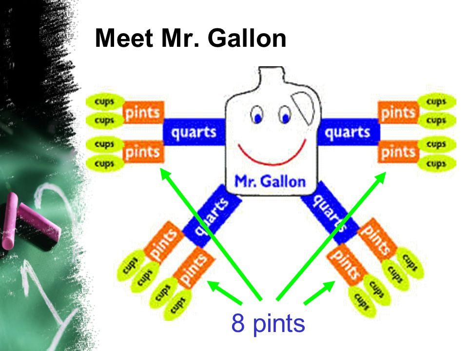 Meet Mr. Gallon 8 pints