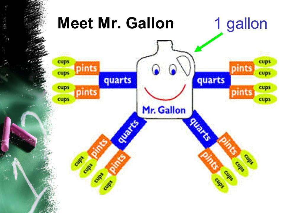 Meet Mr. Gallon 1 gallon